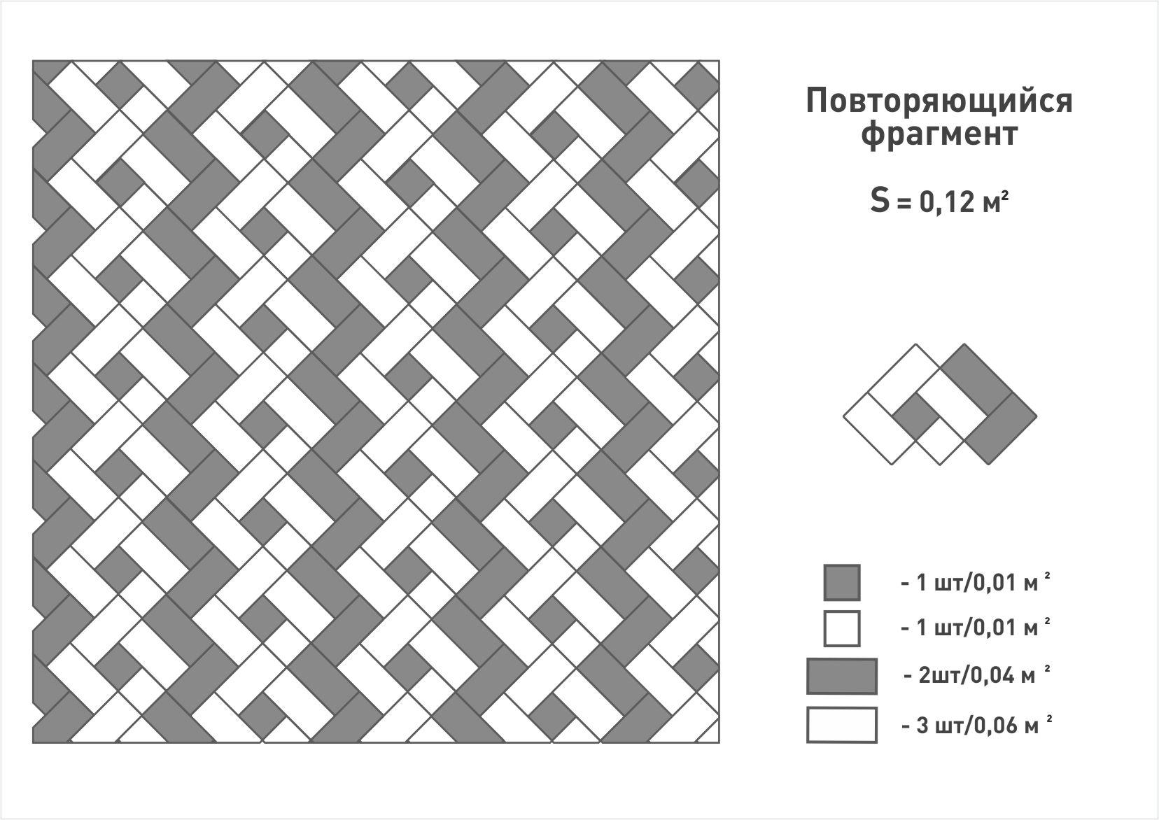 Плетеный узор из Брусчатки и квадрата 10х10