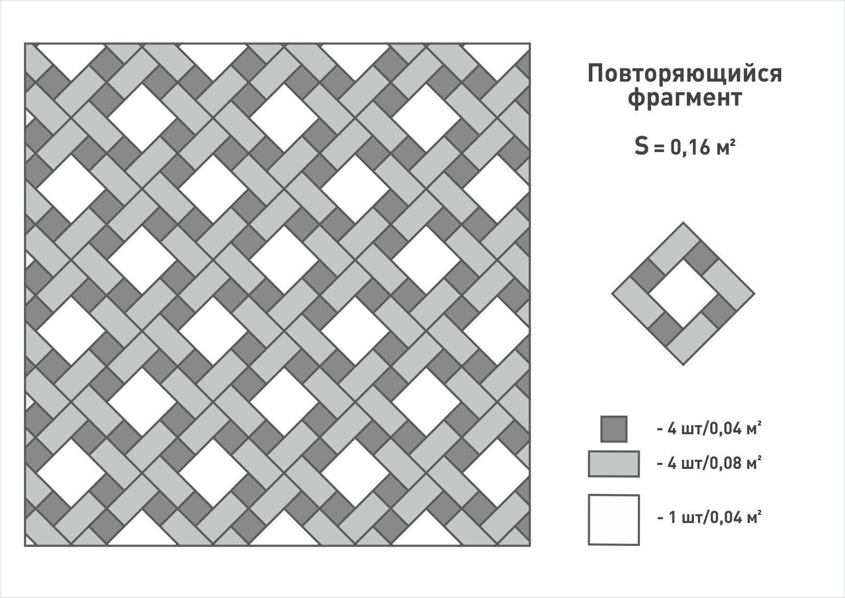 Рисунок укладки - Орнамент из квадратов