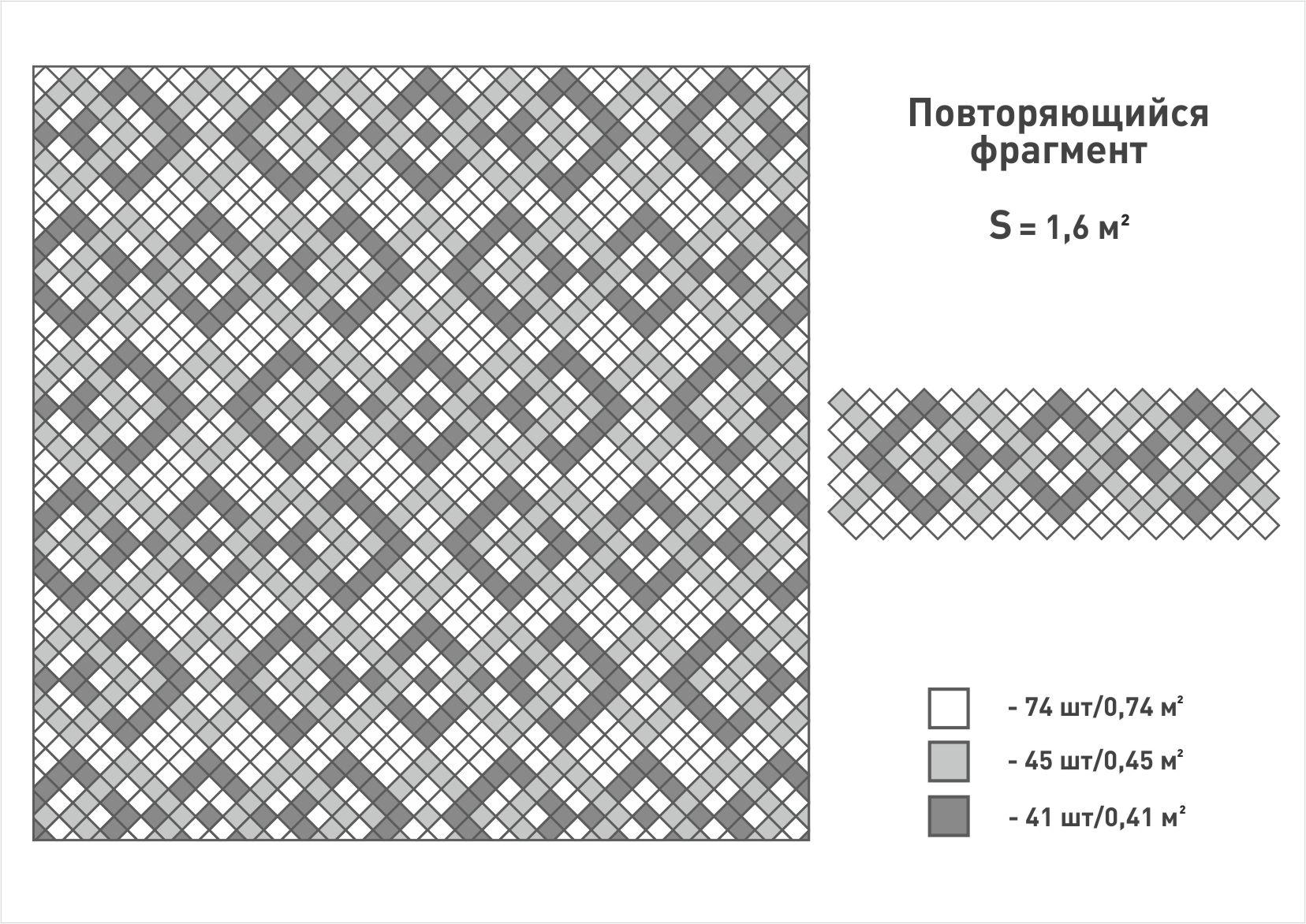 Рисунок из квадрата 10х10